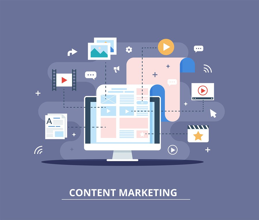 10 cambios en content marketing que debes implementar este 2019