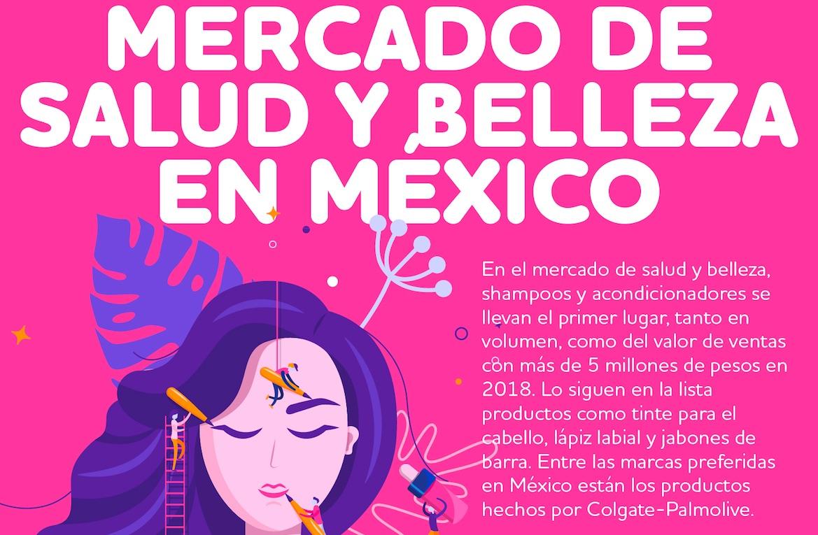 salud-belleza-mexico-infografia