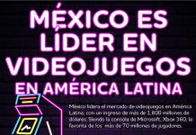 videojuegos-mexico-america-latina