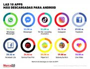 ¿Cuáles son las apps más populares de la Play Store?