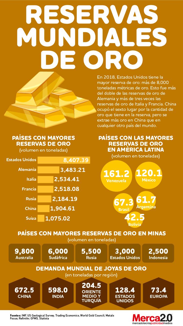 Gold_Artboard-Infografía