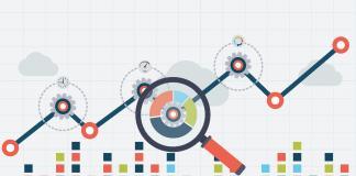 5 formas de llevar más tráfico al sitio web de tu marca