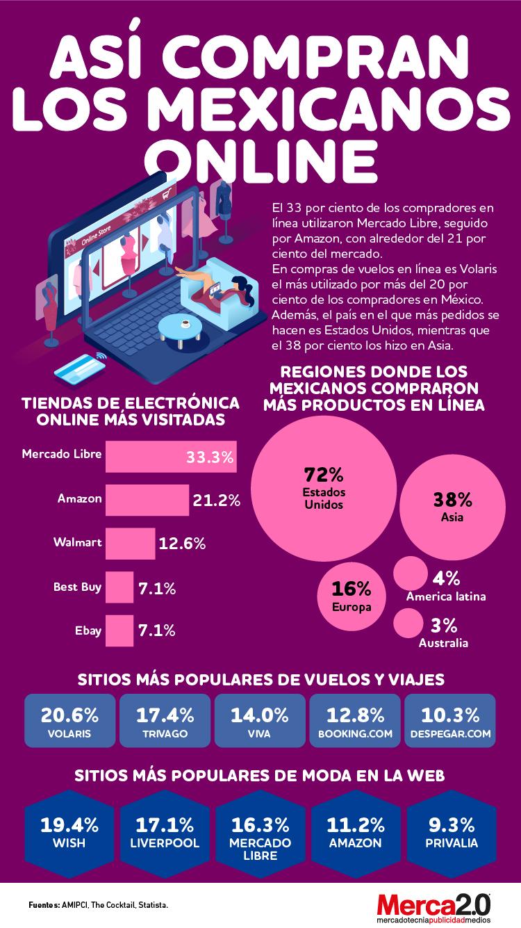 mexicanos-compran-en-linea-1