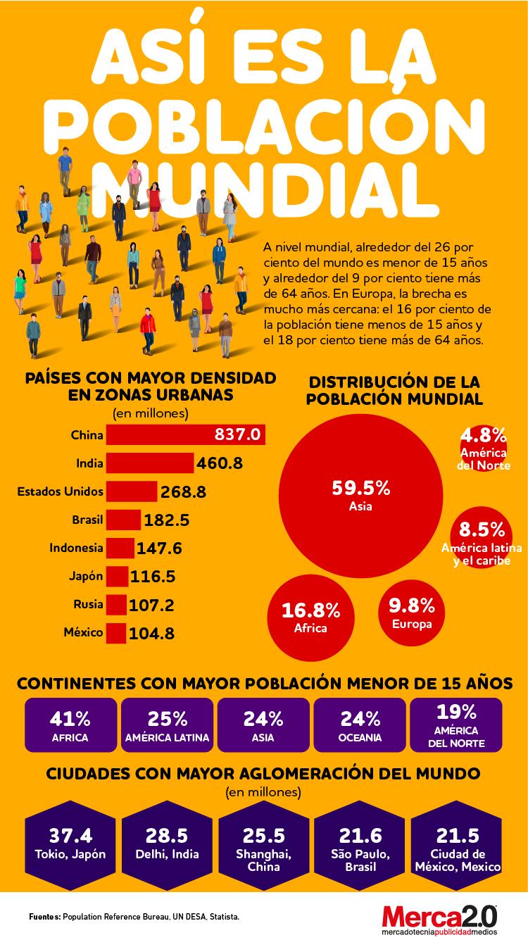 población mundial_Artboard