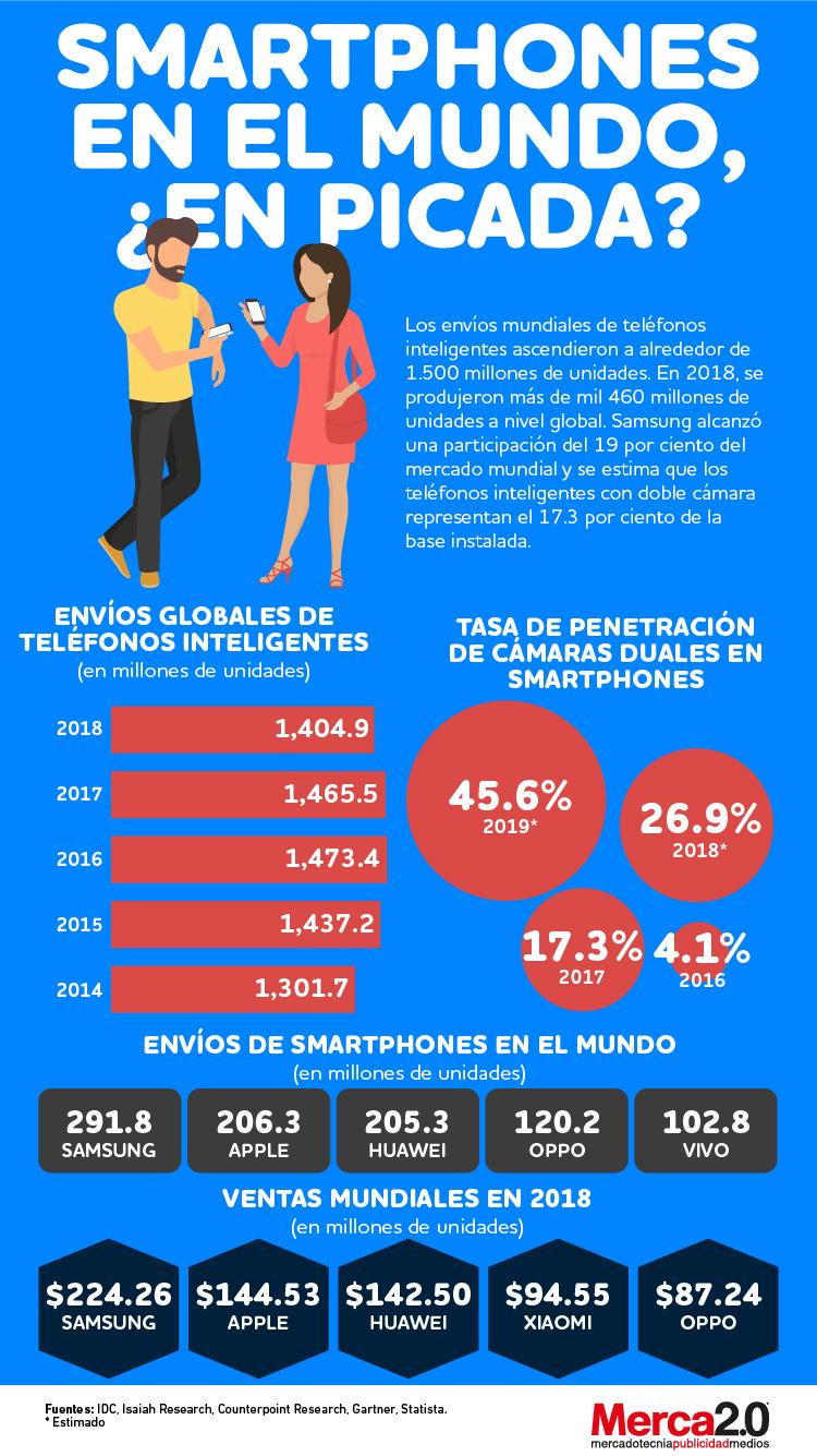 smartphones_world_Artboard