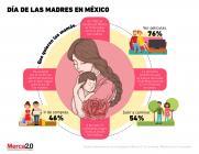 #FelizDíaDeLasMadres: ¿Qué quieren las mamás en su día?