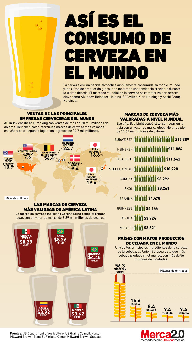 cerveza-consumo-mundial