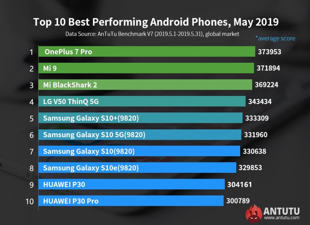 Huawei retrasa el Mate X y dice que es por Samsung — CONFIRMADO