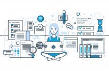 Elementos necesarios para hacer un blog útil para las marcas