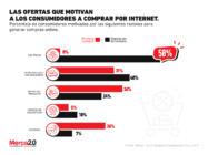 Elementos que motivan a que las personas hagan compras por internet