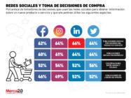 ¿Qué impulsa la toma de decisiones de compra en redes sociales?