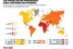 ¿México tiene la capacidad de hacer frente a una epidemia de coronavirus?