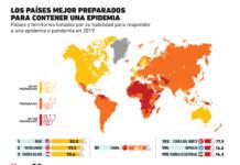 ¿México tiene la capacidad de hacer frente a una empidemia de coronavirus?