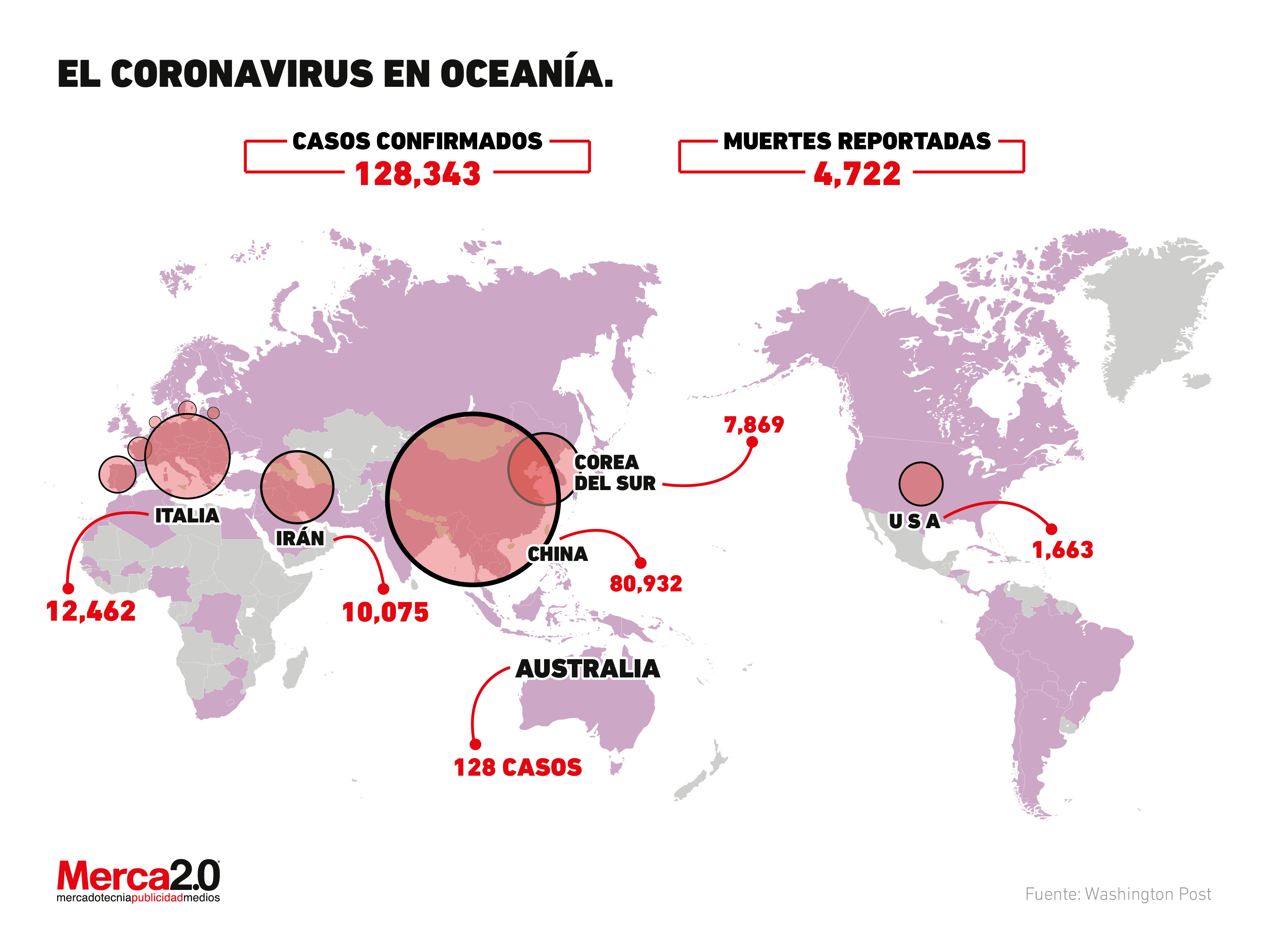 Coronavirus Oceanía