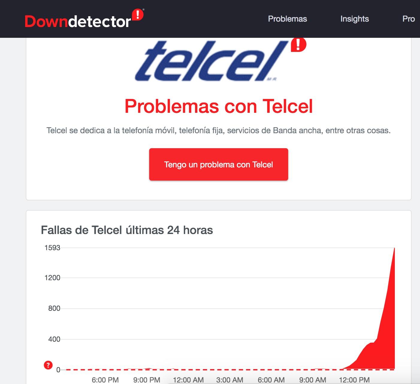 downdetector-Telcel