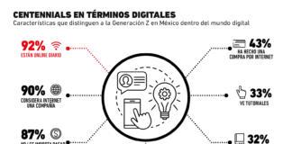 Así es como los centennials se comportan en el mundo digital