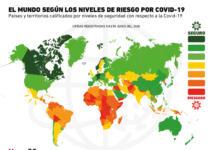 ¿Qué países enfrentan menor y mayor riesgo por la pandemia?