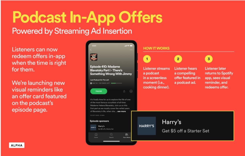 Spotify-In-App Offers