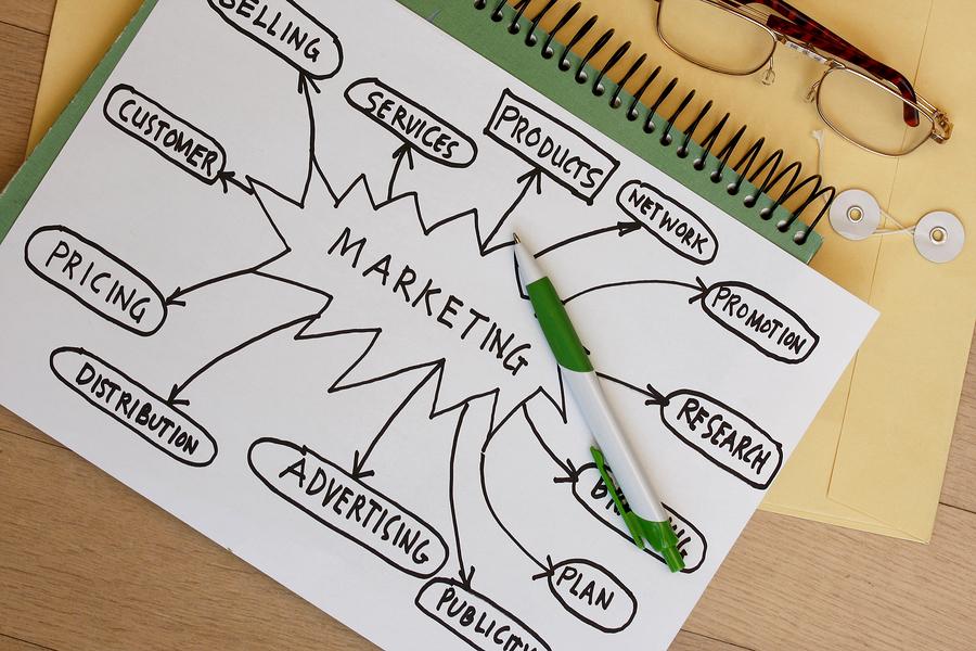 marketing - tendencias del marketing