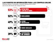 ¿Dónde se informan los consumidores mexicanos antes de tomar decisiones de compra online?