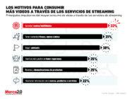 ¿Qué motiva a las personas a ver videos en plataformas de streaming?