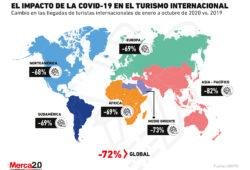 La caída del turismo internacional por la pandemia