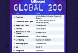 Justin Bieber es beneficiado según el ranking de Billboard