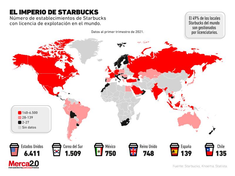 México es pieza clave del dominio de Starbucks en el mundo