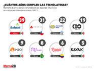 Empresas tecnológicas en latinoamerica
