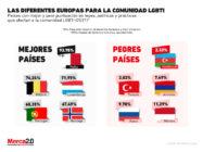 Comunidad LGBTI en México
