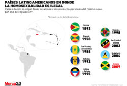 Gráfica del día: Países latinoamericanos en donde la homosexualidad es ilegal