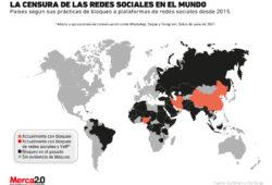 Gráfica del día: Censura de redes sociales a nivel mundial