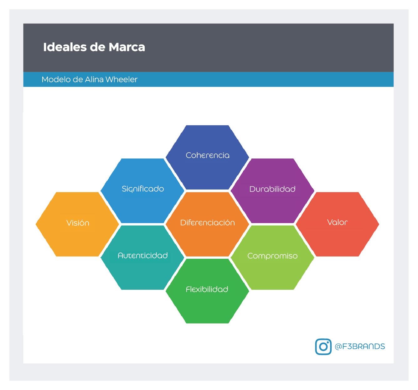 Ideales-DE-MARCA-Rodrigo-Cordova-F3-01