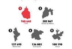 infografía de contingencia sanitaria