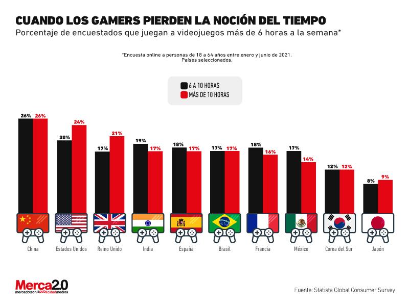 gráfica videojuegos