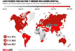gráfica inclusión digital