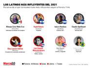 latinos influyentes