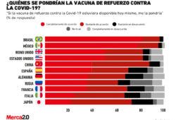 refuerzo vacuna covid-19