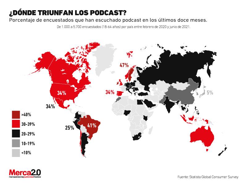 podcast popularidad