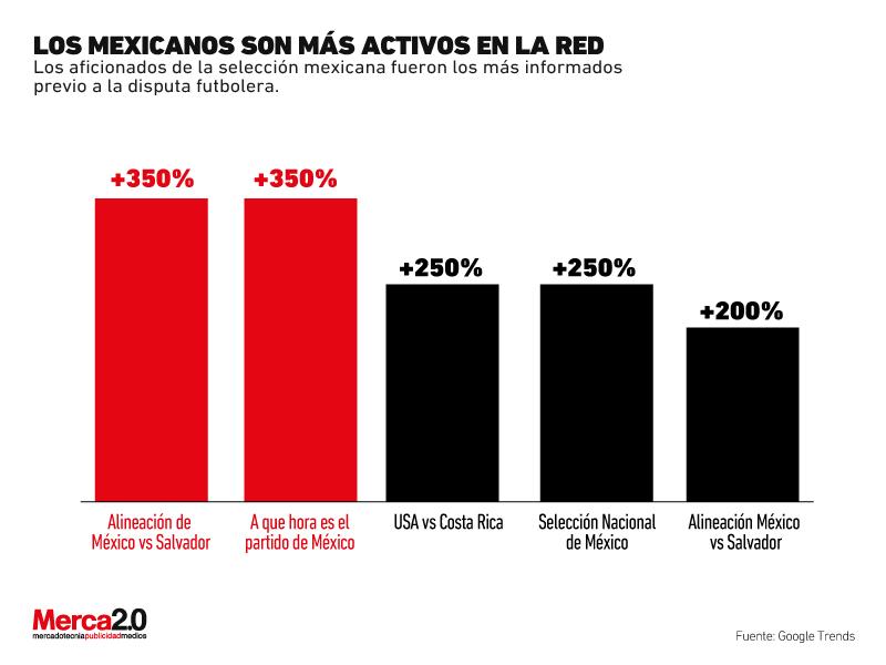 Mexico vs. El Salvador